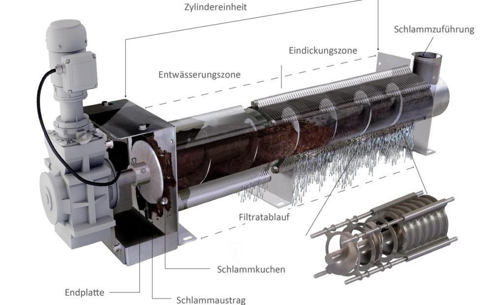 Schneckenpressen 3D Modell