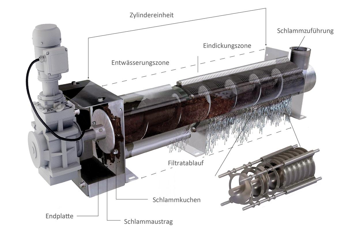 Schneckenpresse 3D-Modell